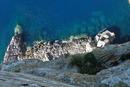 Mallorca bei Cap Formentor